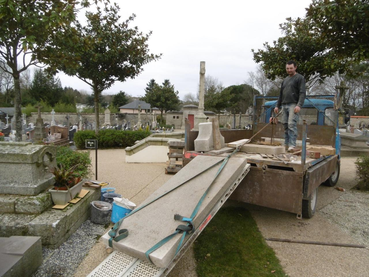 Shifting of the headstone